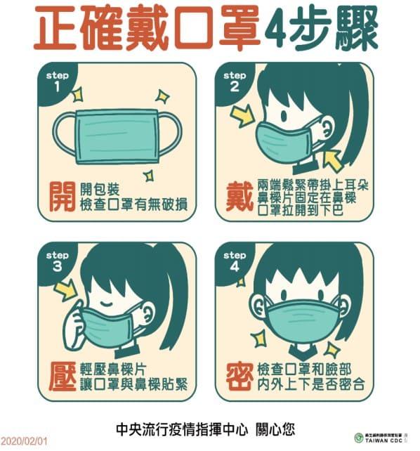 戴口罩正確4步驟
